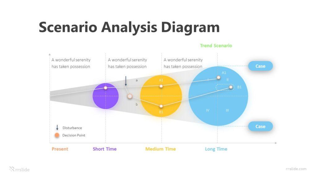 3 Scenario Analysis Diagram Infographic Template