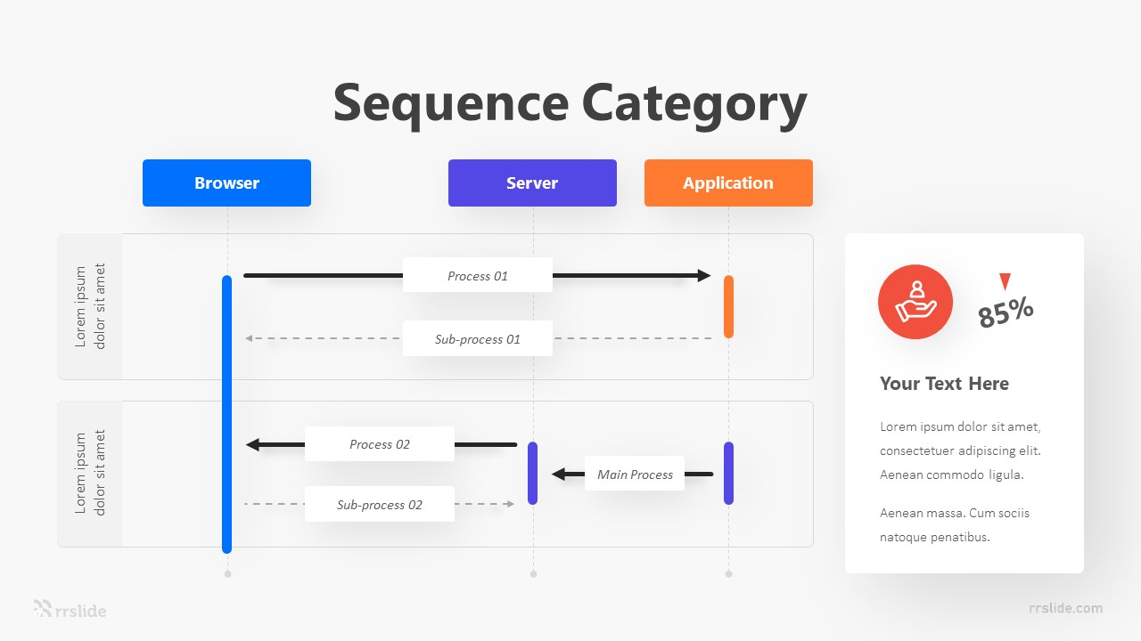 3 Sequence Category Infographic Template