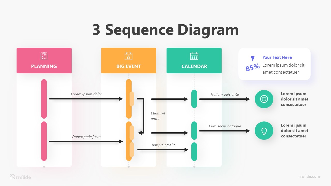 3 Sequence Diagram Infographic Template