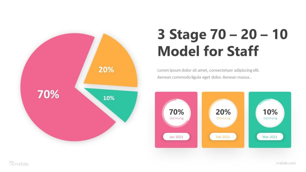 3 Stage 70 20 10 Model for Staff Circle Infographic Template