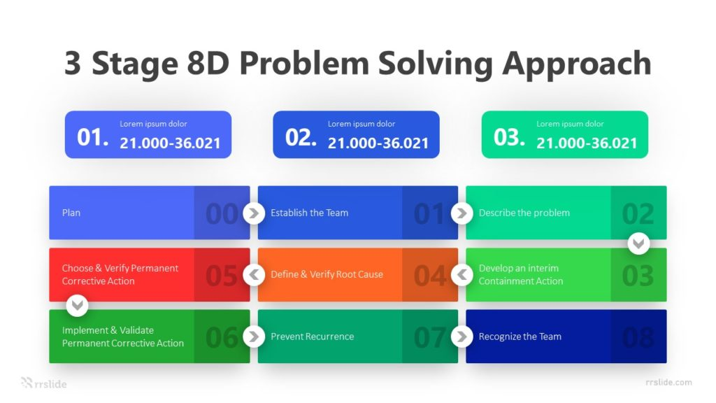 3 Stage 8D Problem Solving Approach Infographic Template