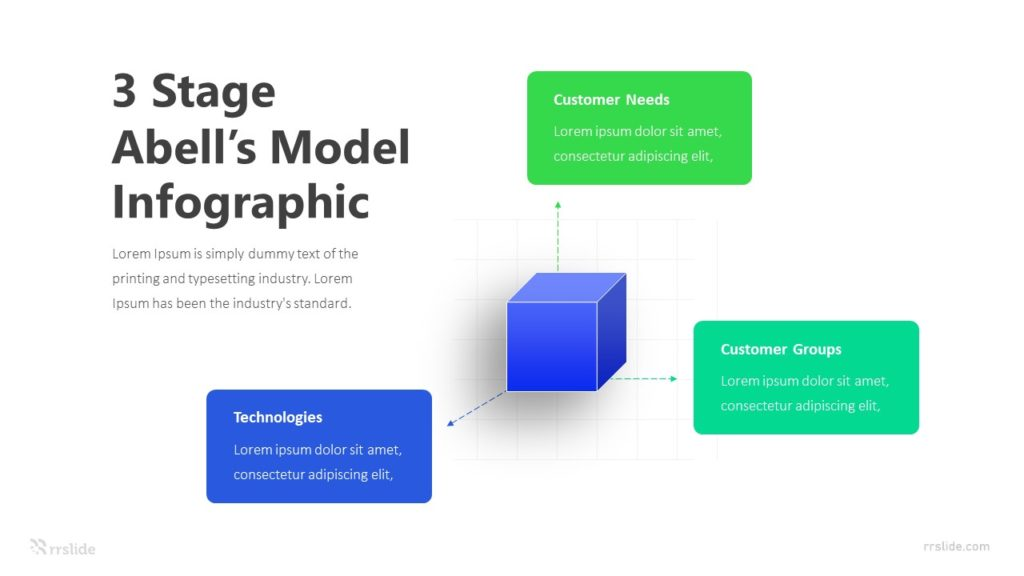 3 Stage Abell's Model Infographic Template