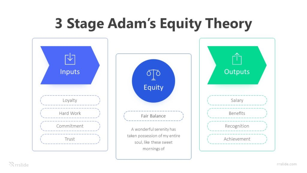 3 Stage Adam's Equity Theory Infographic Template