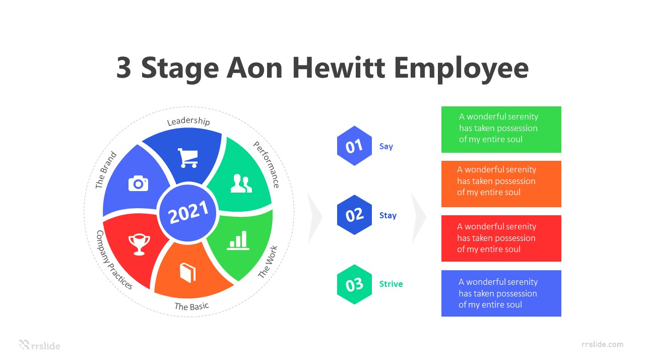 3 Stage Aon Hewitt Employee Infographic Template