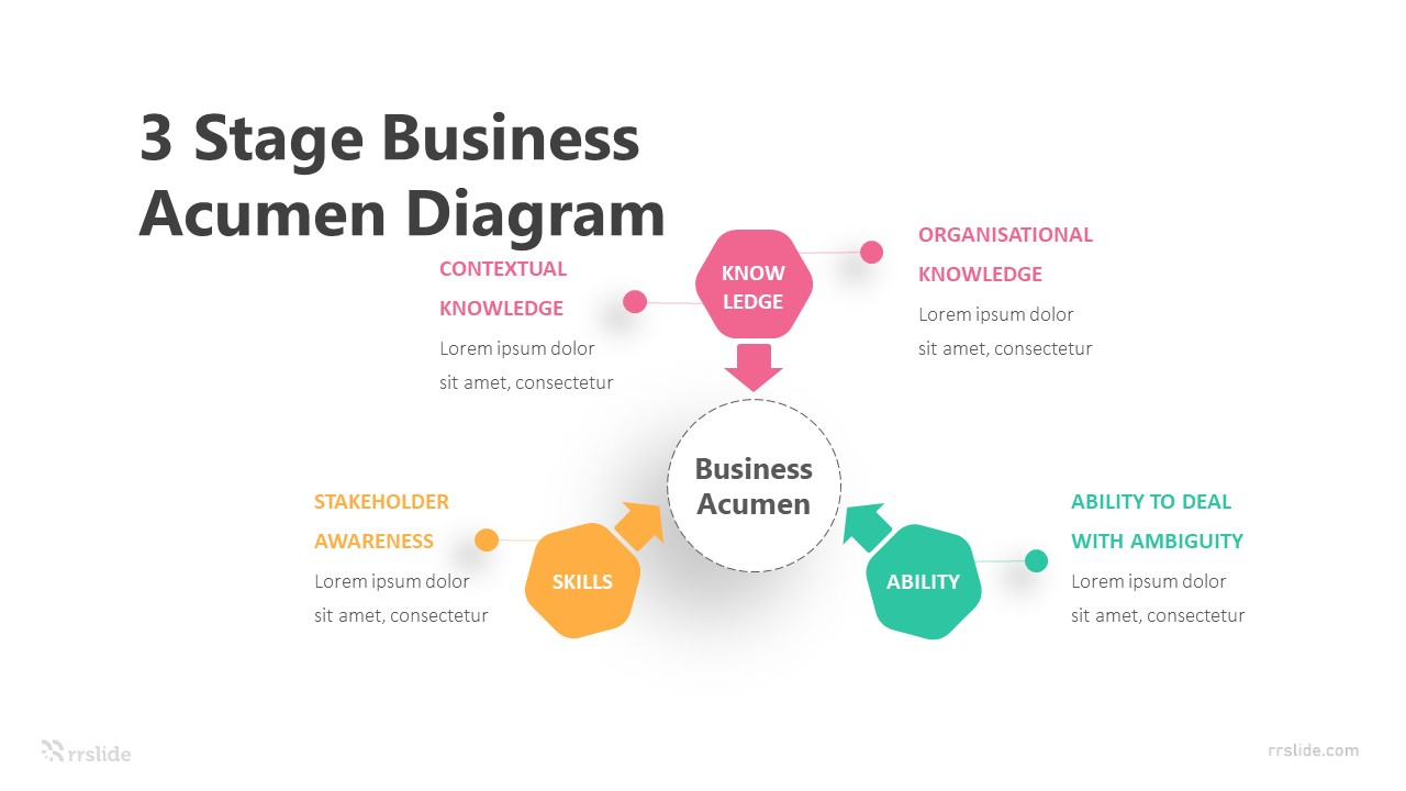 3 Stage Business Acumen Diagram Infographic Template