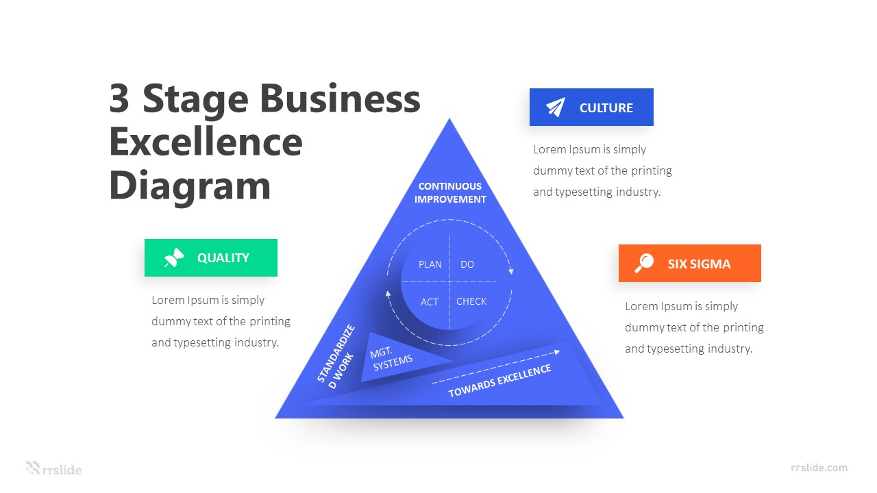 3 Stage Business Excellence Diagram Infographic Template