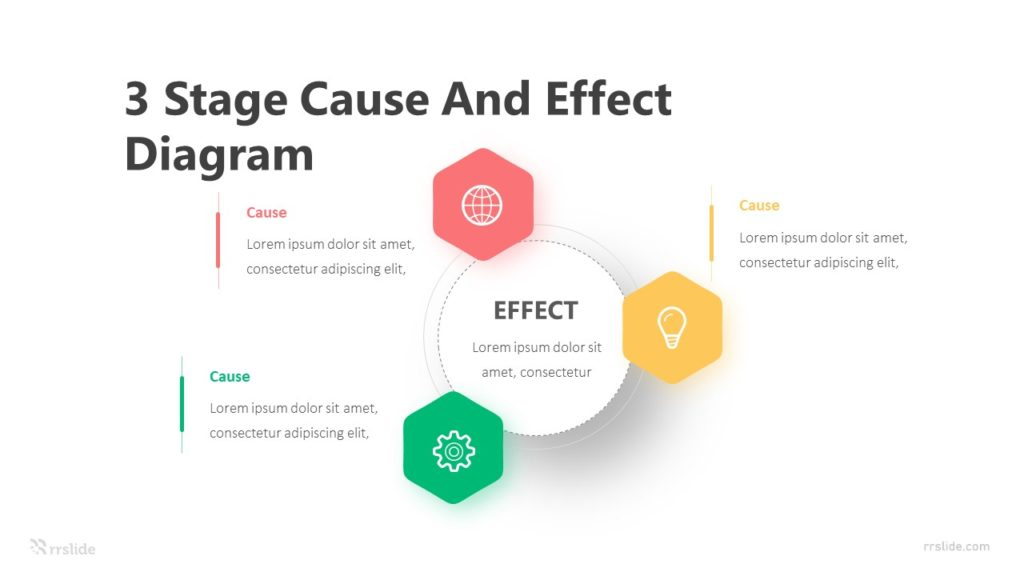 3 Stage Cause And Effect Diagram Infographic Template