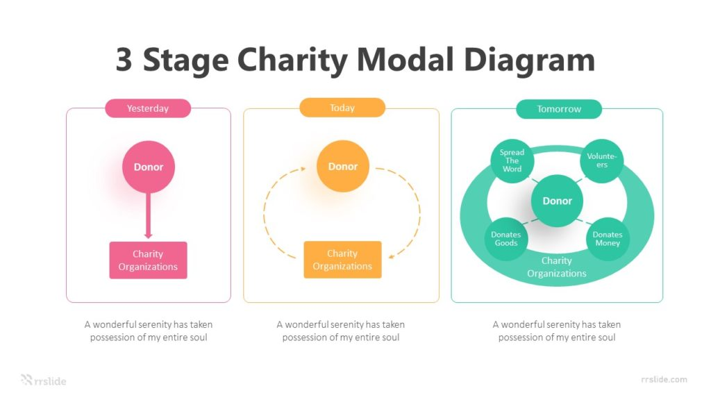 3 Stage Charity Modal Diagram Infographic Template