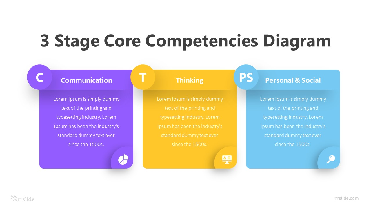 3 Stage Core Competencies Diagram Infographic Template