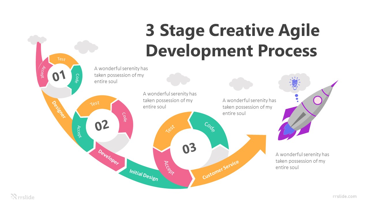 3 Stage Creative Agile Development Process Infographic Template