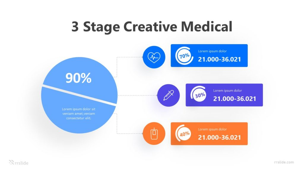 3 Stage Creative Medical Infographic Template