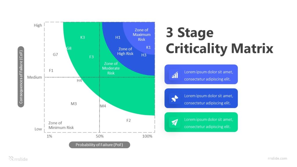 3 Stage Criticality Matrix Infographic Template