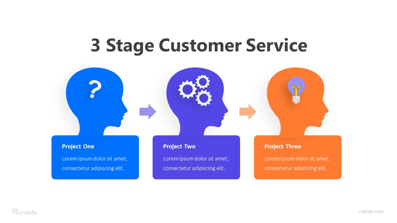 3 Stage Customer Service Infographic Template