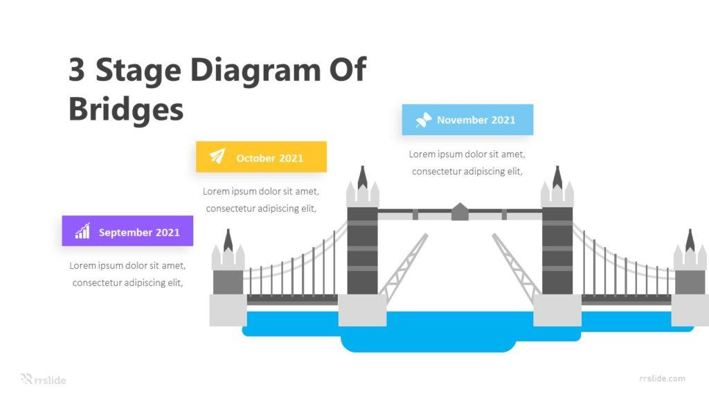 3 Stage Diagram Of Bridges Infographic Template