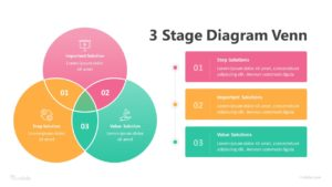3 Stage Diagram Venn Infographic Template
