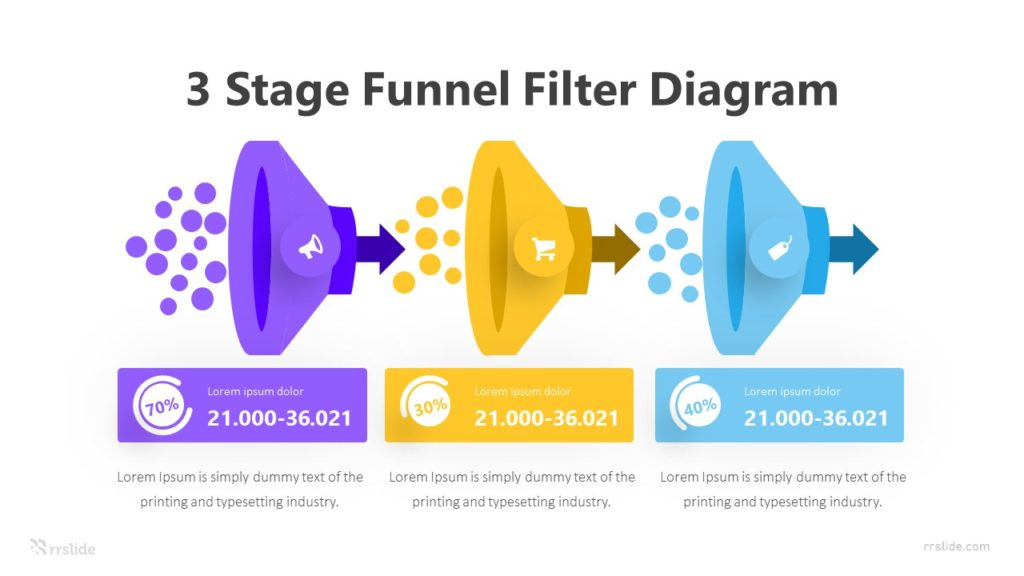3 Stage Funnel Filter Diagram Infographic Template