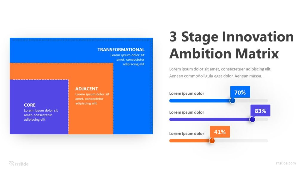 3 Stage Innovation Ambition Matrix Infographic Template