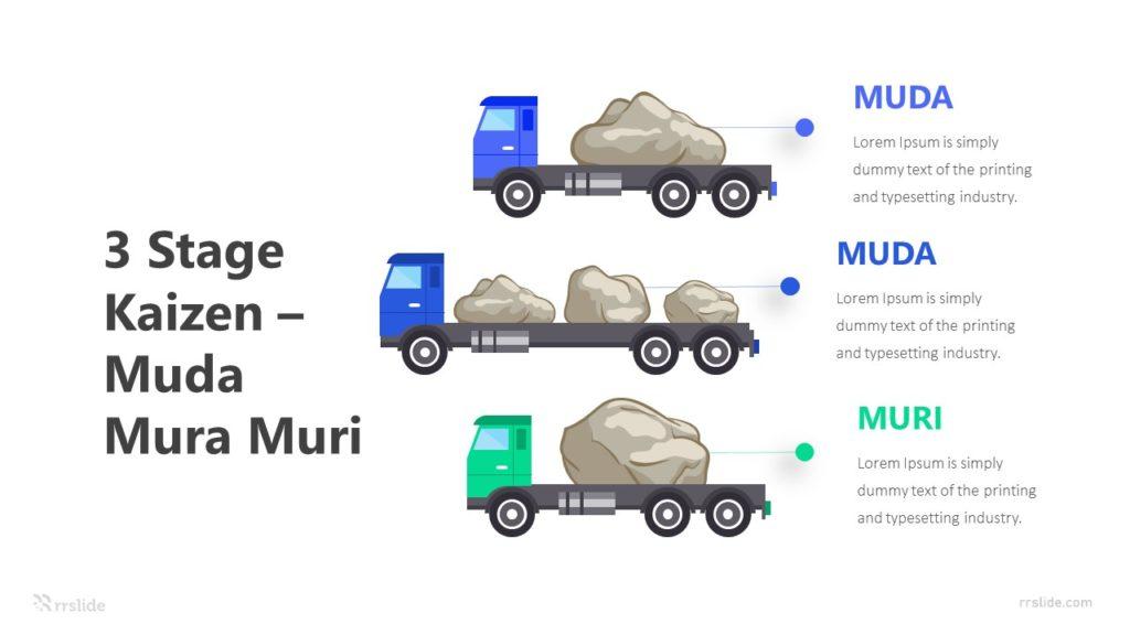 3 Stage Kaizen Muda Mura Muri Infographic Template