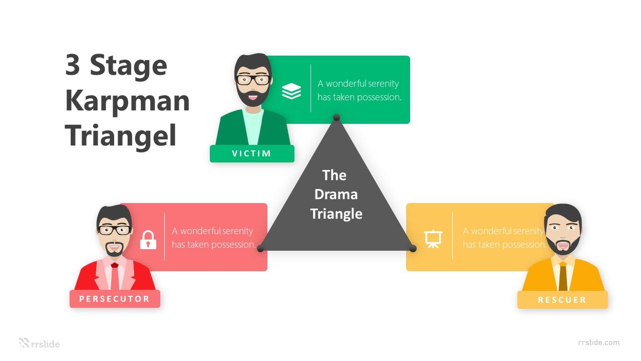 3 Stage Karpman Triangel Infographic Template