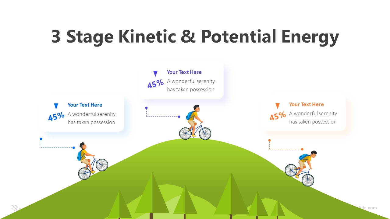 3 Stage Kinetic & Potential Energy Infographic Template