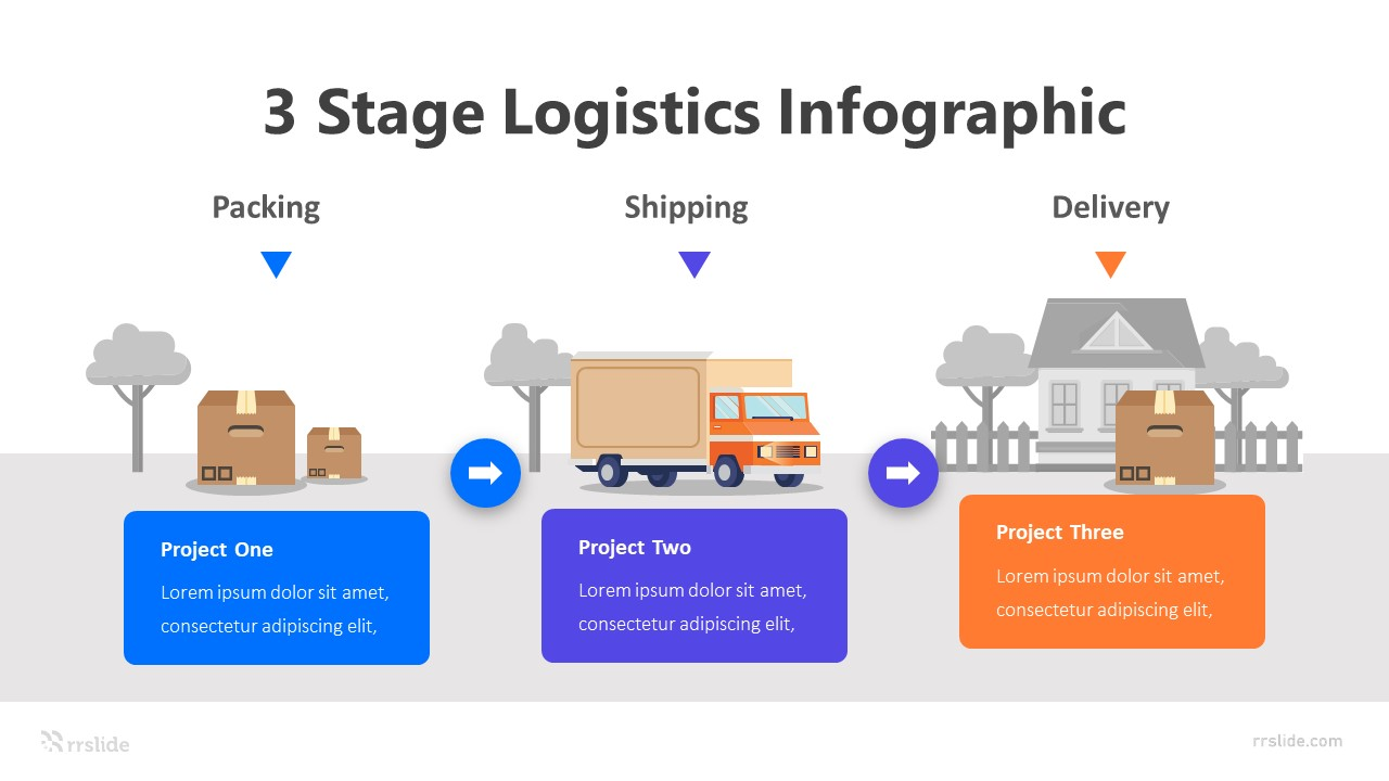 3 Stage Logistics Infographic Template