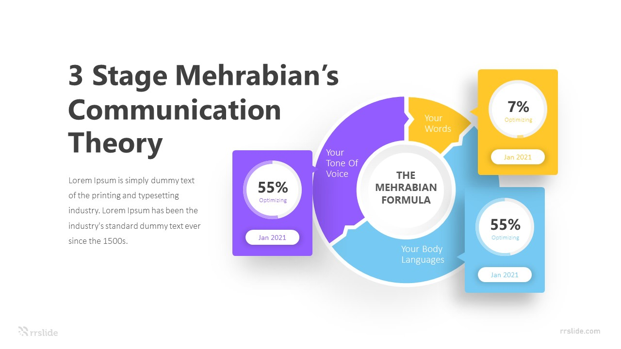 3 Stage Mehrabian's Communication Theory Infographic Template