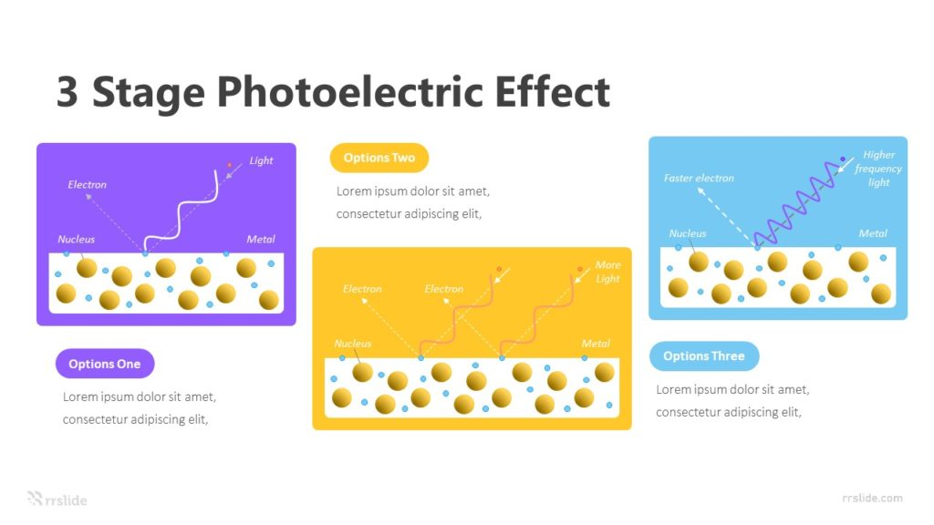 3 Stage Photoelectric Effect Infographic Template