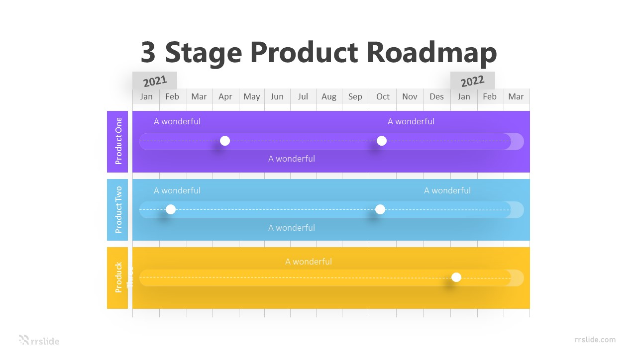 3 Stage Product Roadmap Infographic Template