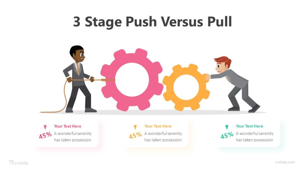 3 Stage Push Versus Pull Infographic Template