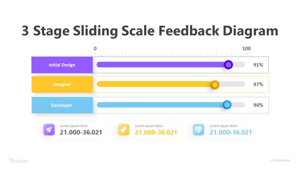 3 Stage Sliding Scale Feedback Diagram Infographic Template