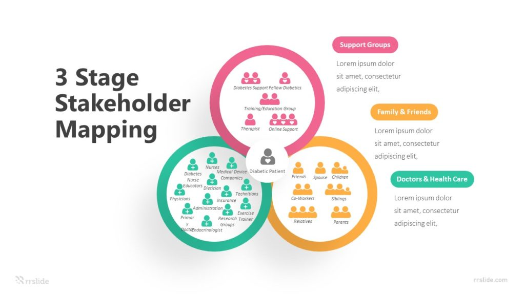 3 Stage Stakeholder Mapping Infographic Template