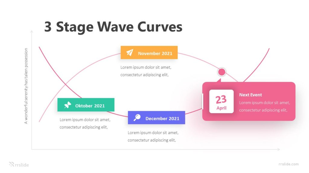 3 Stage Wave Curves Infographic Template