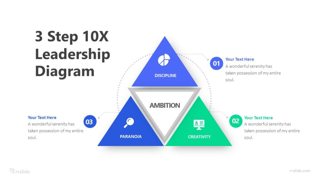 3 Step 10X Leadership Diagram Infographic Template
