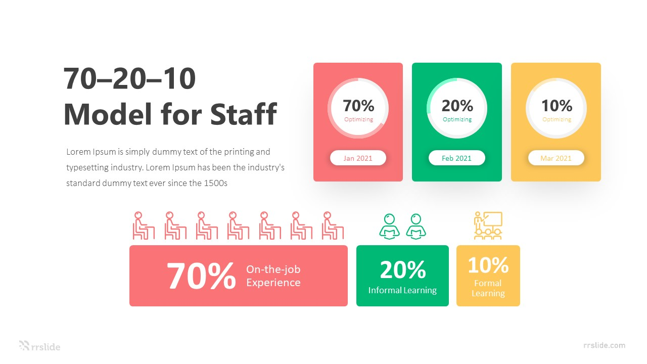 3 Step 70 20 10 Model for Staff Infographic Template
