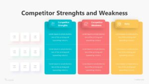 3 Step Competitor Strenghts and Weakness Infographic Template