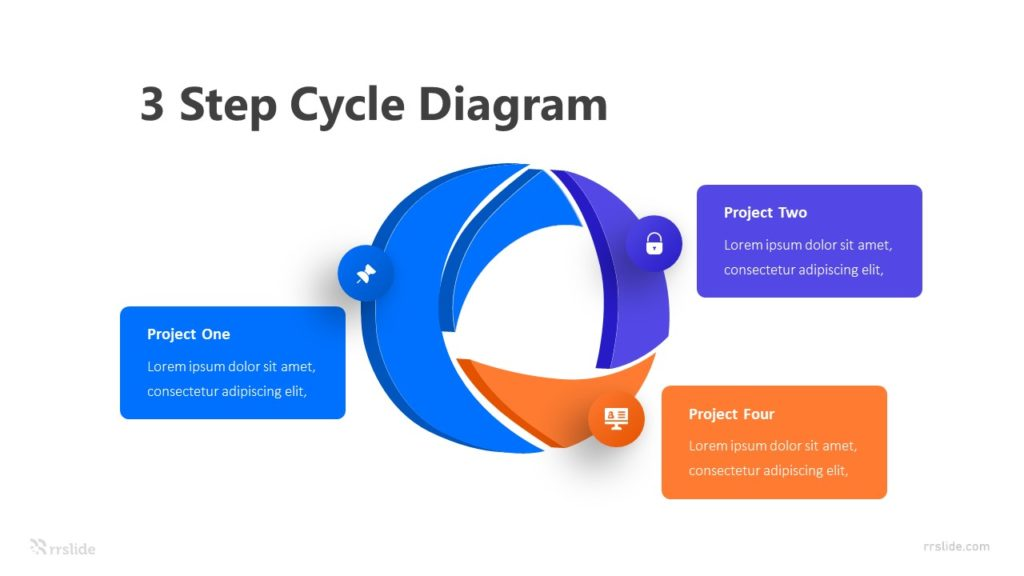 3 Step Cycle Diagram Infographic Template