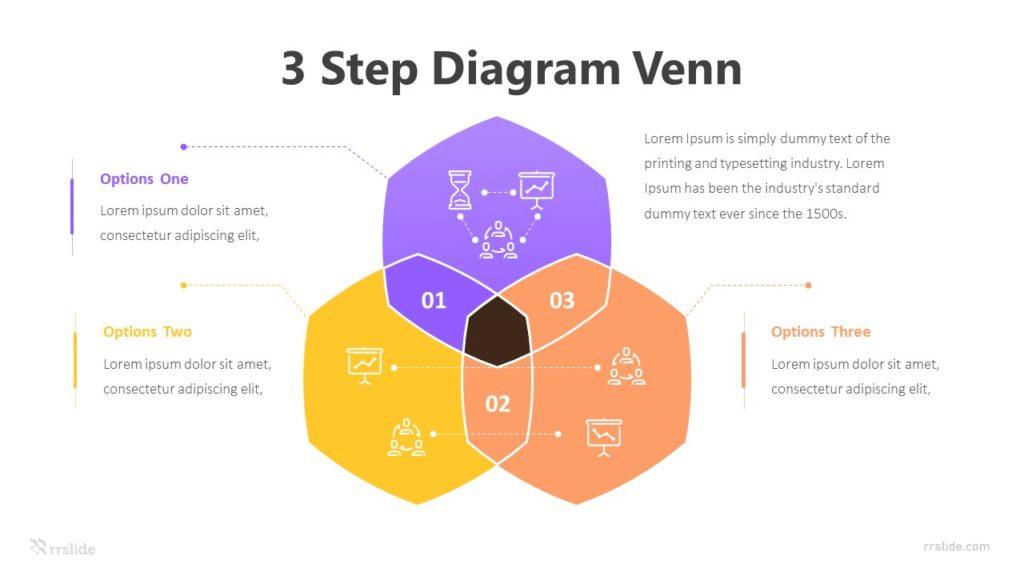 3 Step Diagram Venn Infographic Template