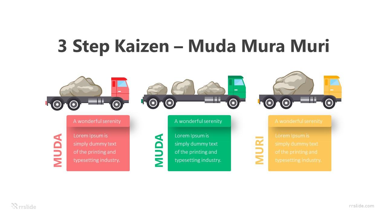 3 Step Kaizen Muda Mura Muri Infographic Template