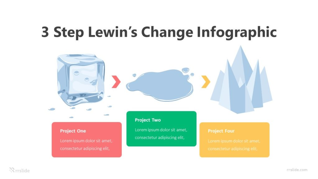 3 Step Lewin's Change Infographic Template