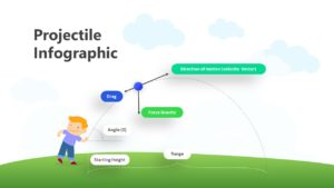 3 Step Projectile Infographic Template