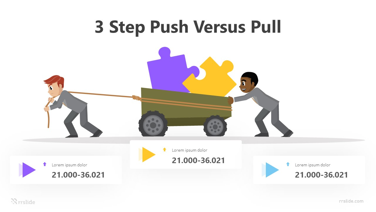 3 Step Push Versus Pull Infographic Template