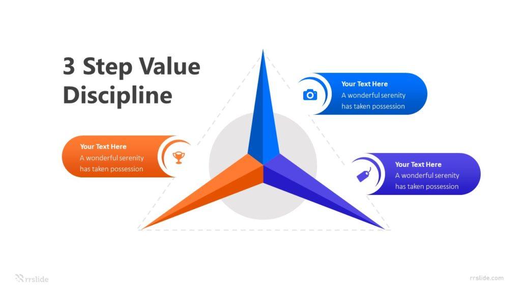 3 Step Value Discipline Infographic Template