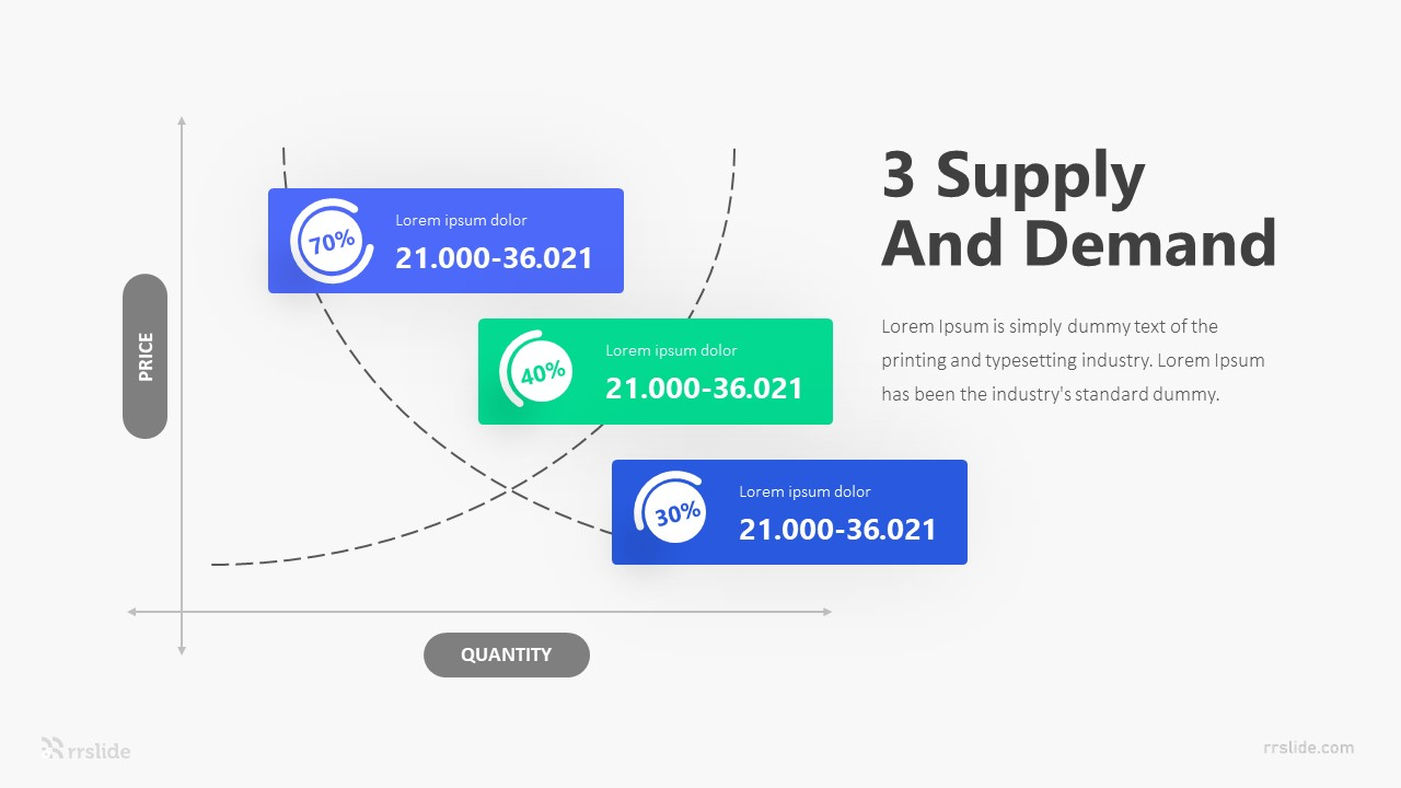 3 Supply And Demand Infographic Template