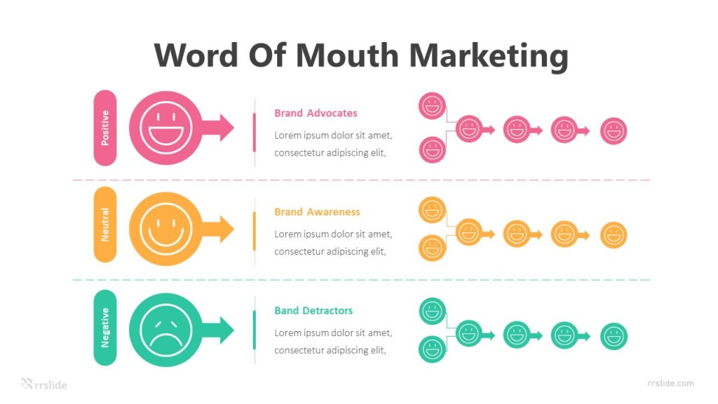 3 Word Of Mouth Marketing Infographic Template