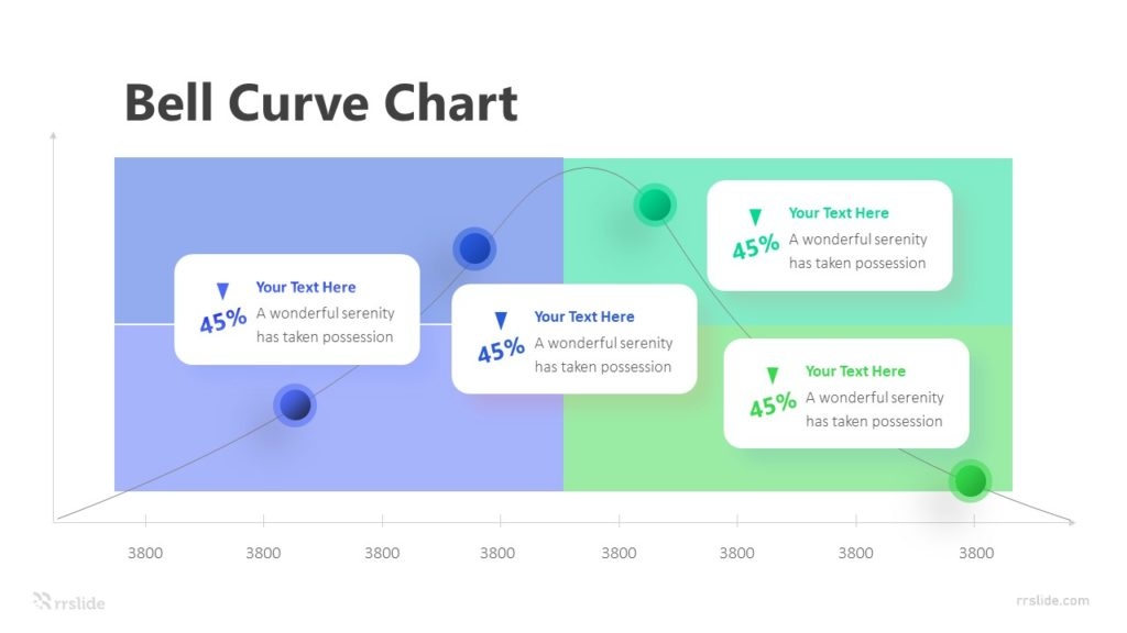 4 Bell Curve Chart Infographic Template