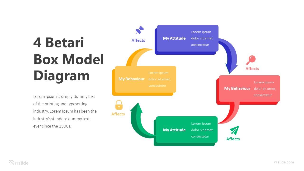 4 Betari Box Model Diagram Infographic Template