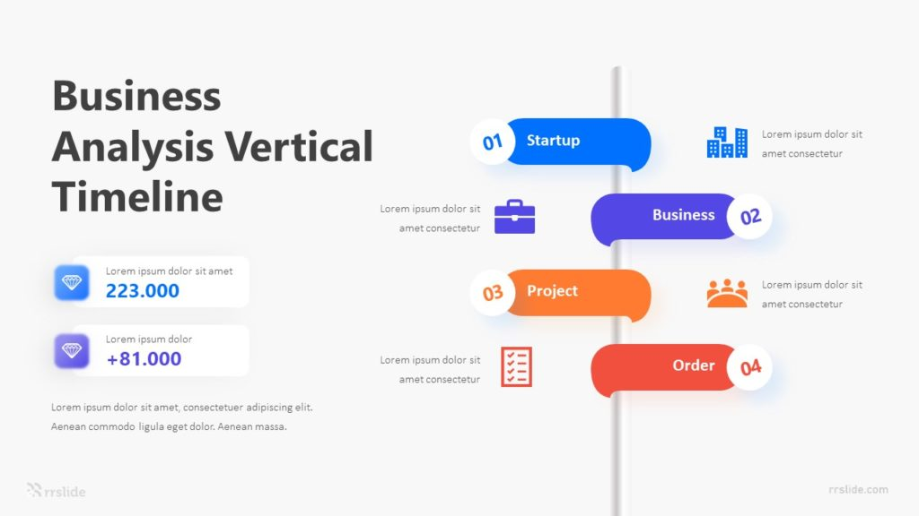 4 Business Analysis Vertical Timeline Infographic Template