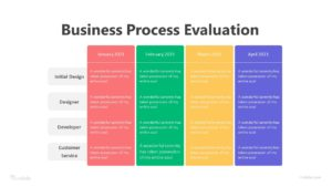 4 Business Process Evaluation Infographic Template