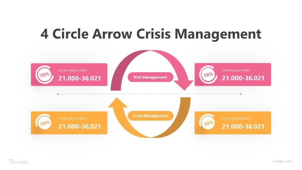 4 Circle Arrow Crisis Management Infographic Template