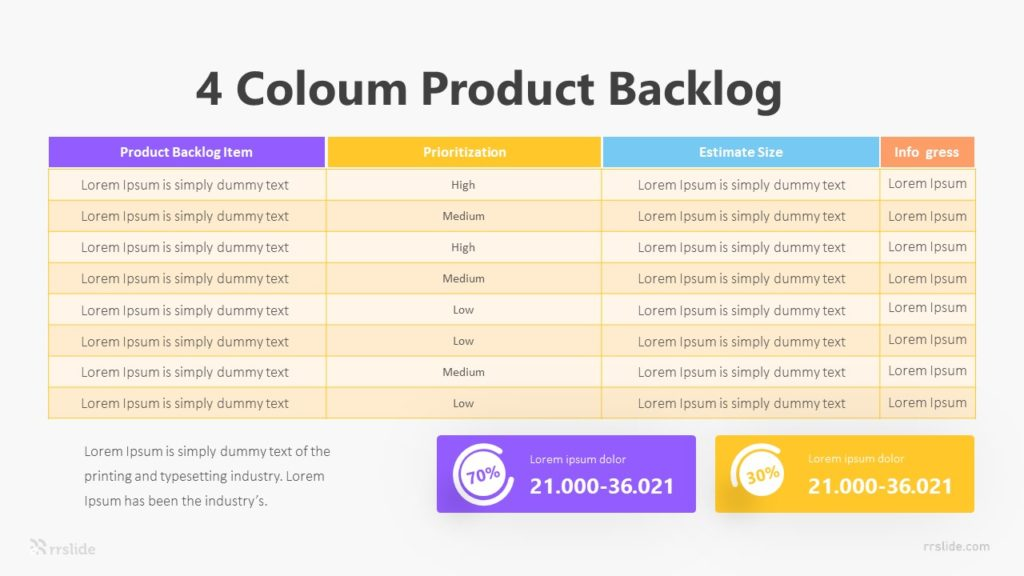 4 Coloum Product Backlog Infographic Template